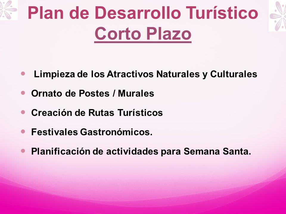 Plan de Desarrollo Turístico Corto Plazo Limpieza de los Atractivos Naturales y Culturales Ornato de Postes / Murales Creación de Rutas Turísticos Fes