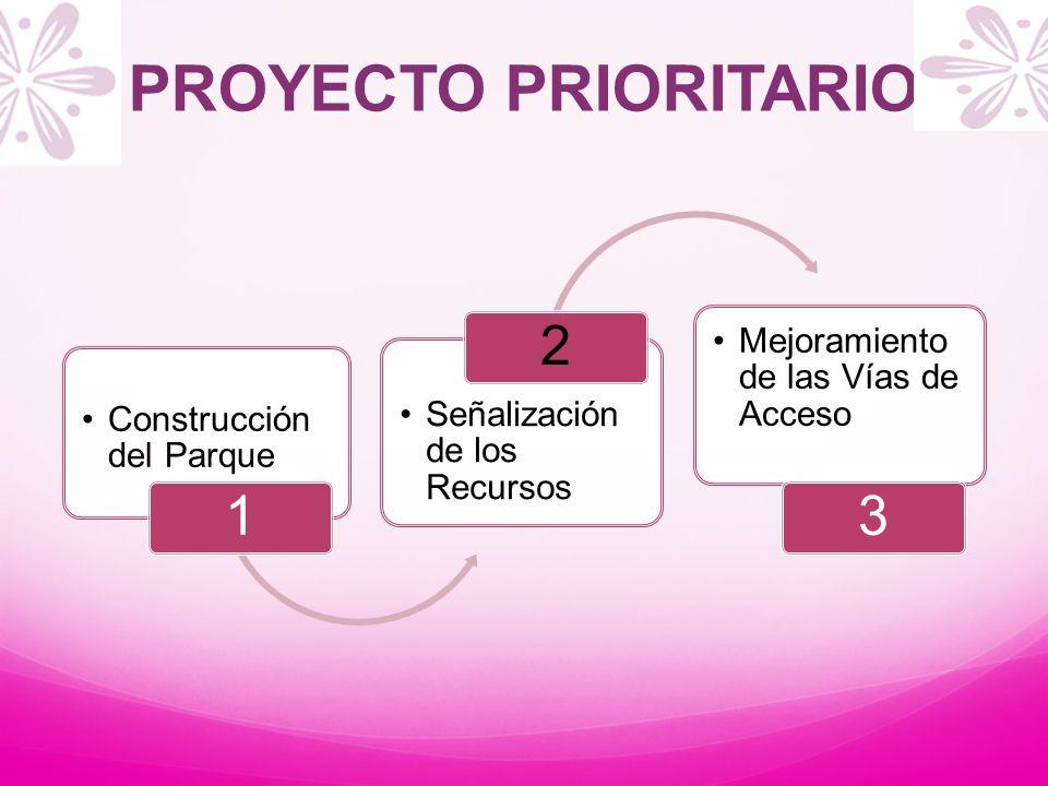 PROYECTO PRIORITARIO Construcción del Parque 1 Señalización de los Recursos 2 Mejoramiento de las Vías de Acceso 3