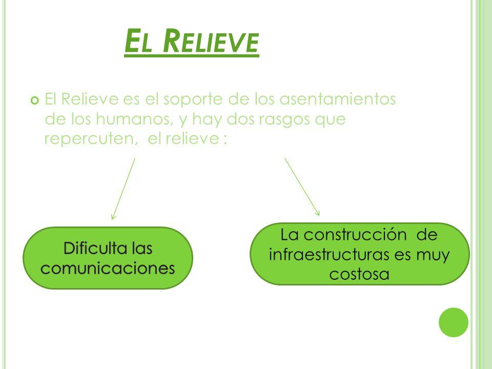 E L R ELIEVE El Relieve es el soporte de los asentamientos de los humanos, y hay dos rasgos que repercuten, el relieve : La construcción de infraestru