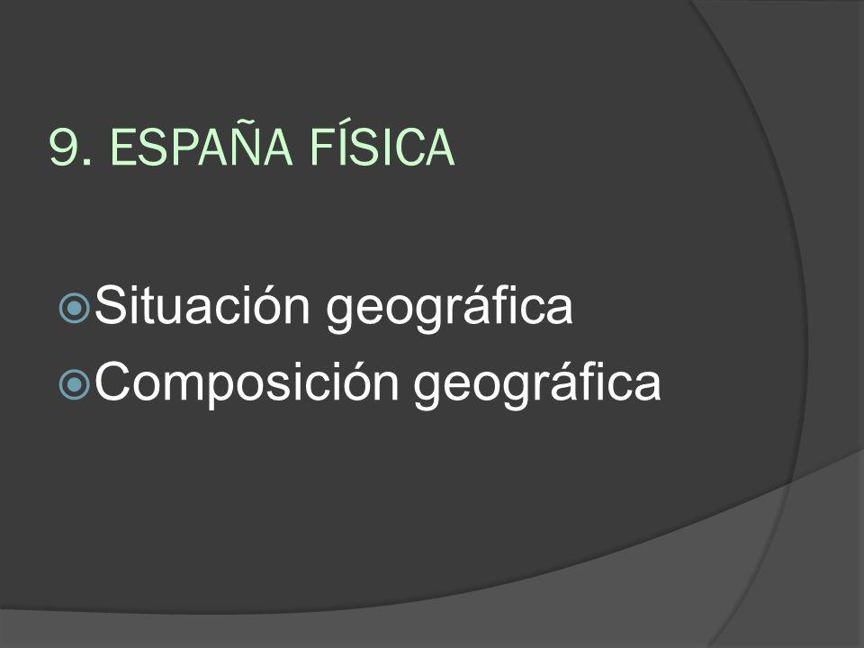 9. ESPAÑA FÍSICA Situación geográfica Composición geográfica