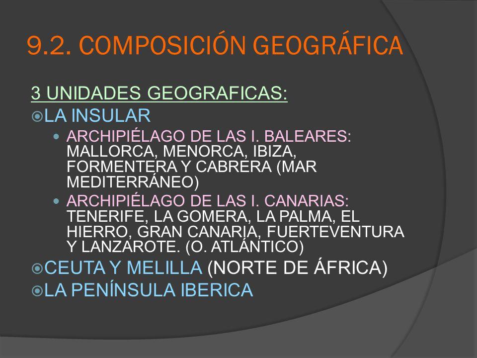 9.2. COMPOSICIÓN GEOGRÁFICA 3 UNIDADES GEOGRAFICAS: LA INSULAR ARCHIPIÉLAGO DE LAS I. BALEARES: MALLORCA, MENORCA, IBIZA, FORMENTERA Y CABRERA (MAR ME