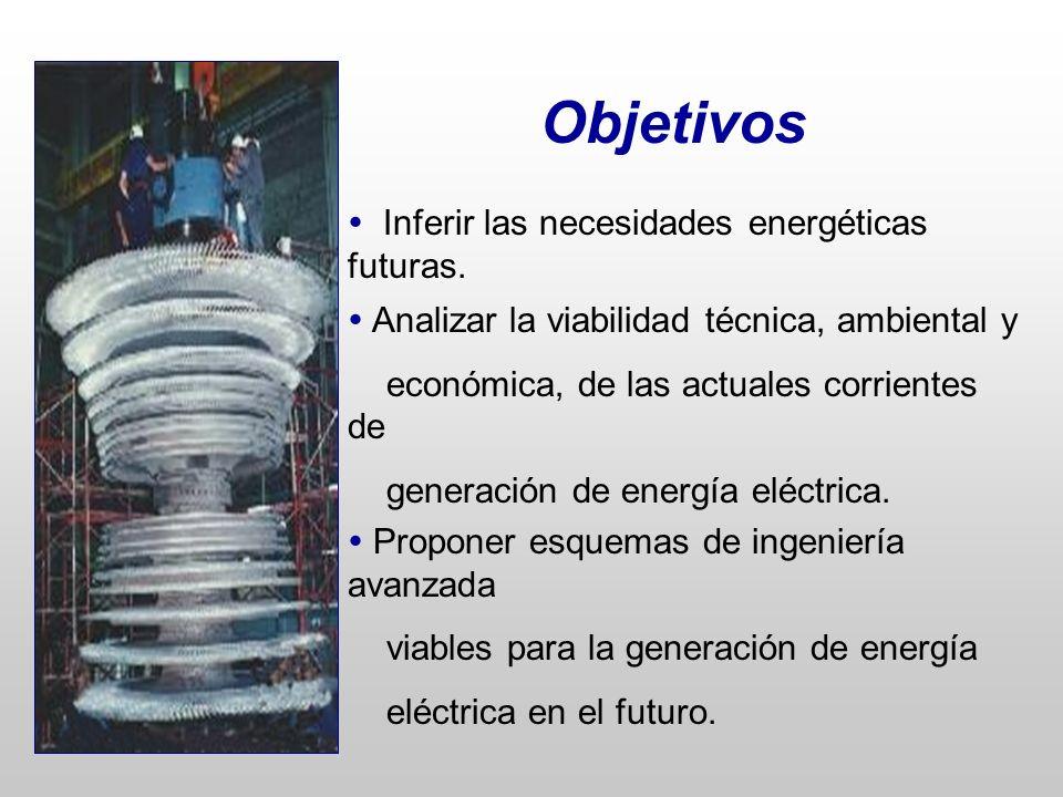 Problemática del sector eléctrico Escasez de recursos energéticos Problemas ambientales Incapacidad tecnológica Desarrollo desmesurado Políticas de planeación no congruentes