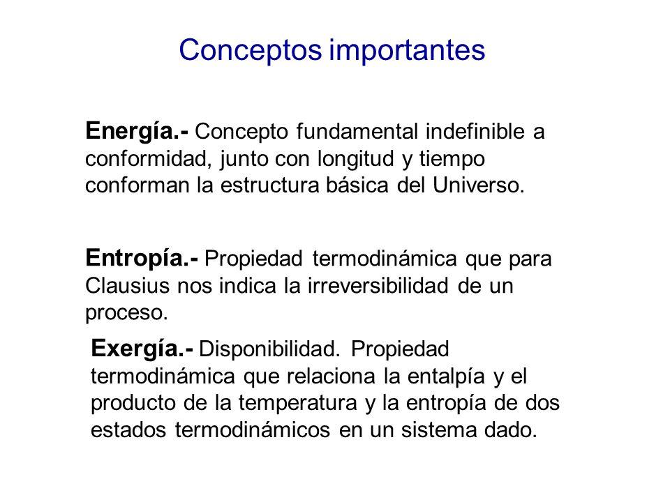 Conceptos importantes Energía.- Concepto fundamental indefinible a conformidad, junto con longitud y tiempo conforman la estructura básica del Universo.