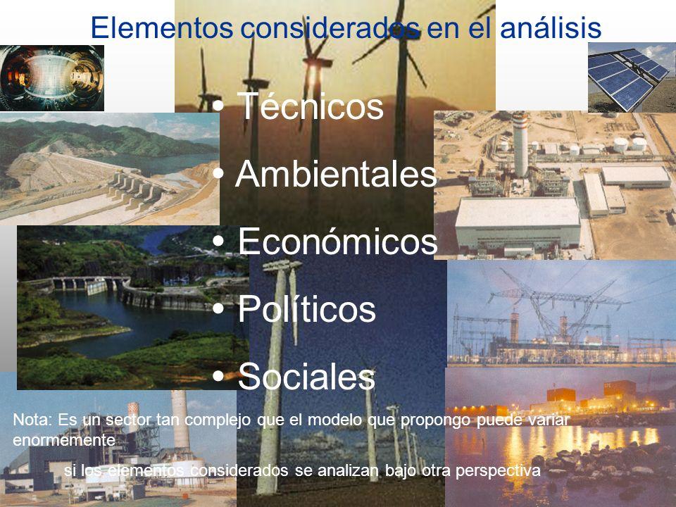Elementos considerados en el análisis Técnicos Ambientales Económicos Políticos Sociales Nota: Es un sector tan complejo que el modelo que propongo puede variar enormemente si los elementos considerados se analizan bajo otra perspectiva