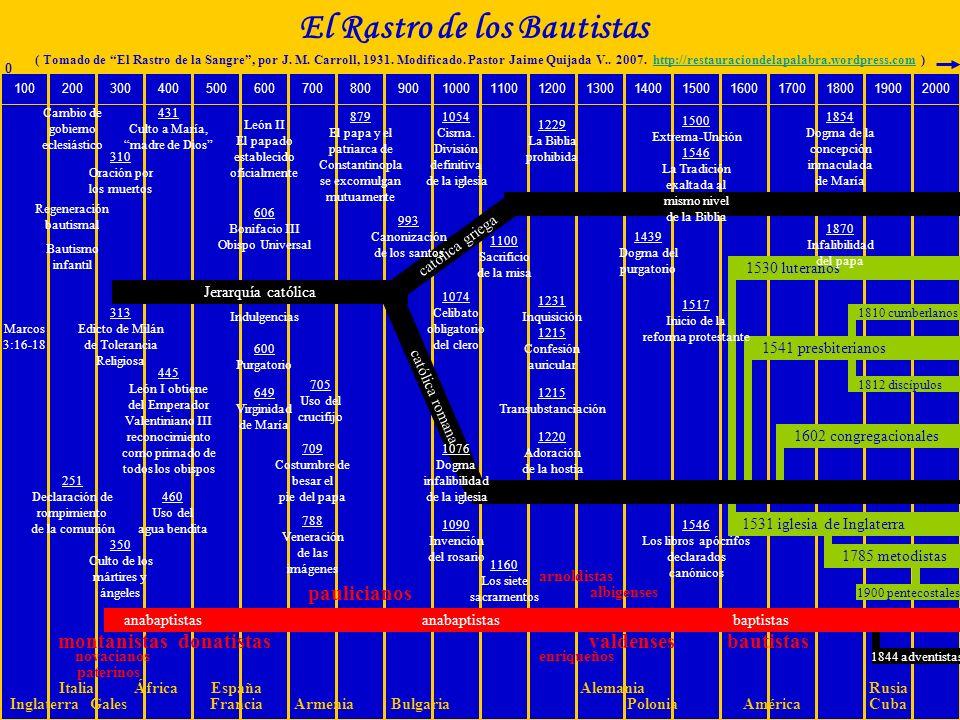 El Rastro de los Bautistas ( Tomado de El Rastro de la Sangre, por J. M. Carroll, 1931. Modificado. Pastor Jaime Quijada V.. 2007. http://restauracion