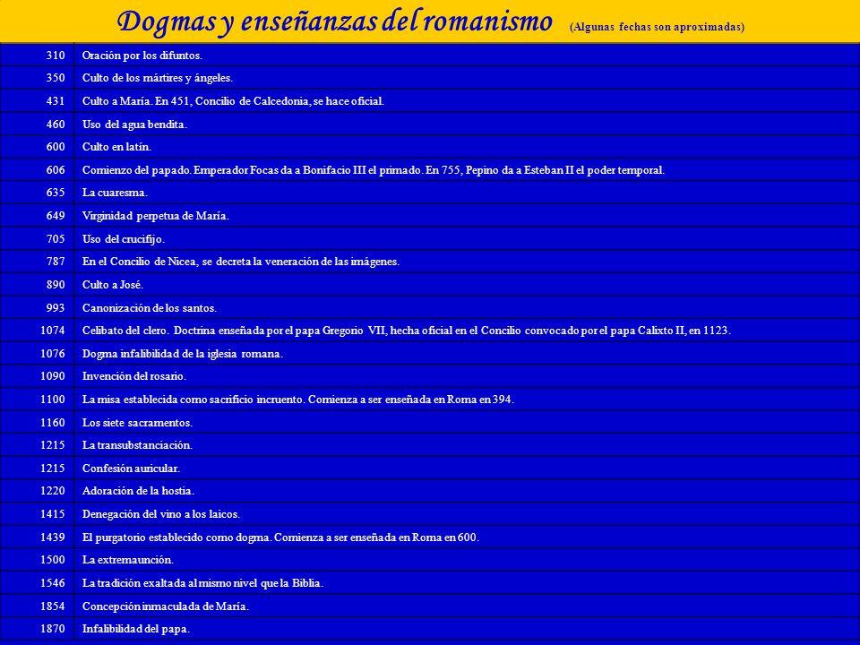 Dogmas y enseñanzas del romanismo (Algunas fechas son aproximadas) 310Oración por los difuntos. 350Culto de los mártires y ángeles. 431Culto a María.