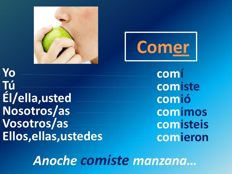 Comer Yo Tú Él/ella,usted Nosotros/as Vosotros/as Ellos,ellas,ustedes Anoche comiste manzana… comí comiste comió comimos comisteis comieron