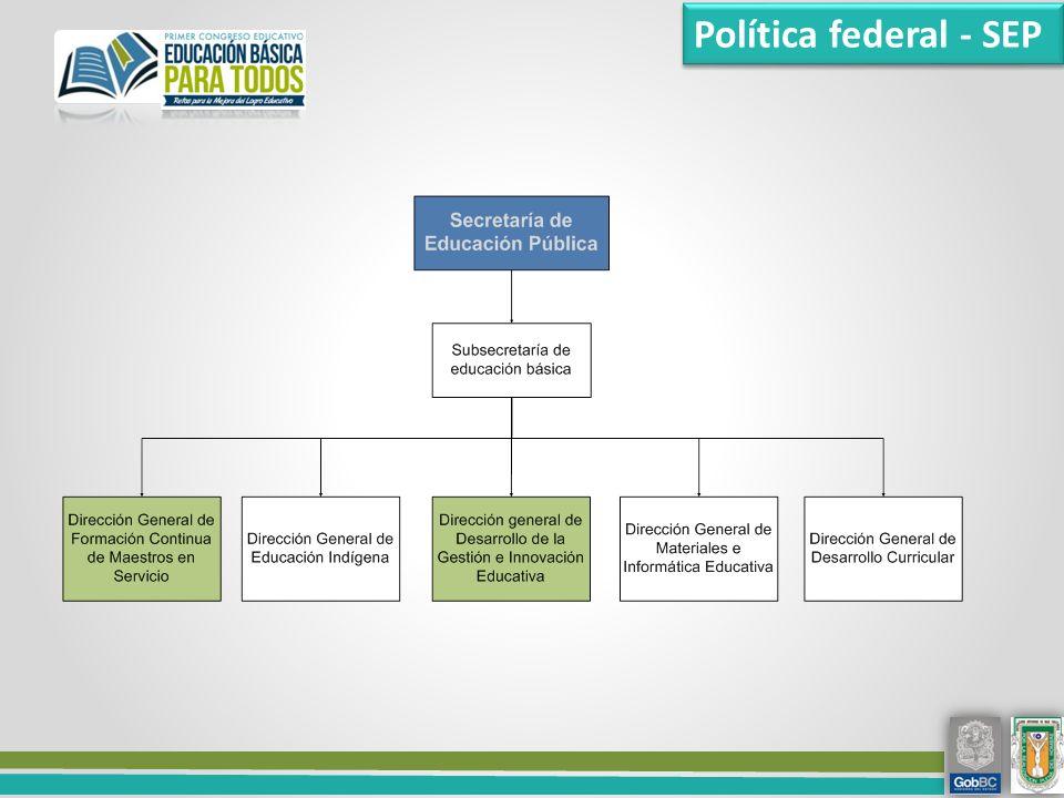 Política federal - SEP