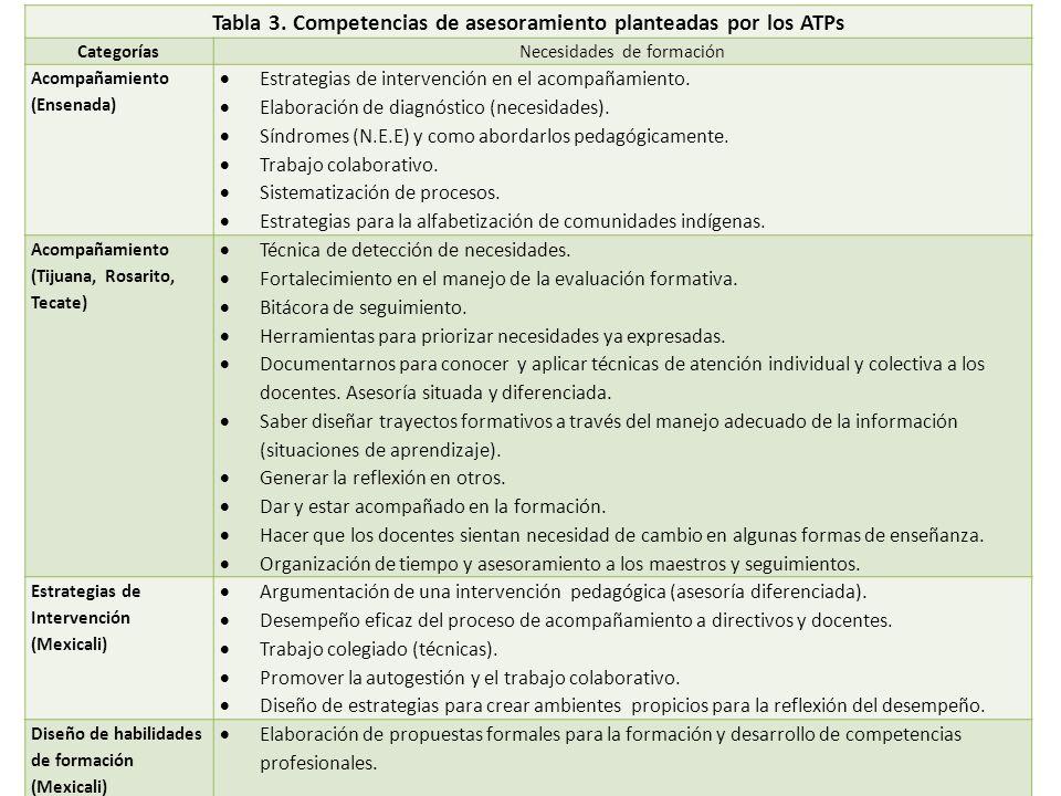 Tabla 3.
