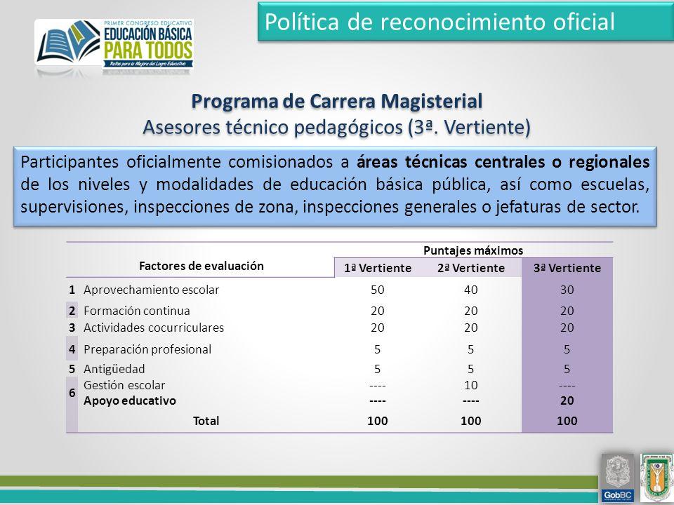 Política de reconocimiento oficial Programa de Carrera Magisterial Asesores técnico pedagógicos (3ª.