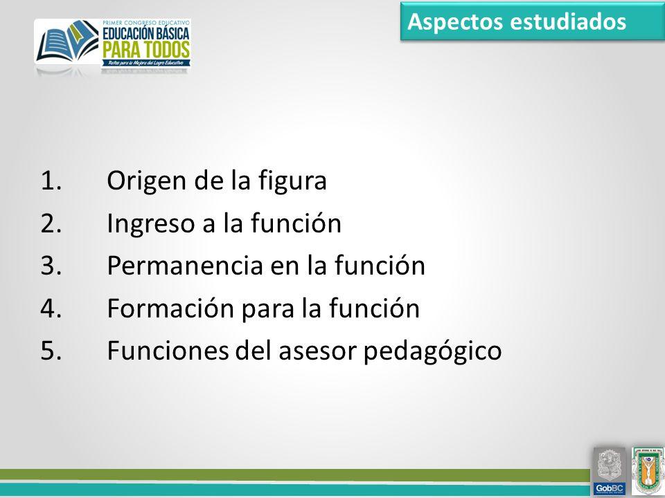 1.Origen de la figura 2.Ingreso a la función 3.Permanencia en la función 4.Formación para la función 5.Funciones del asesor pedagógico Aspectos estudiados