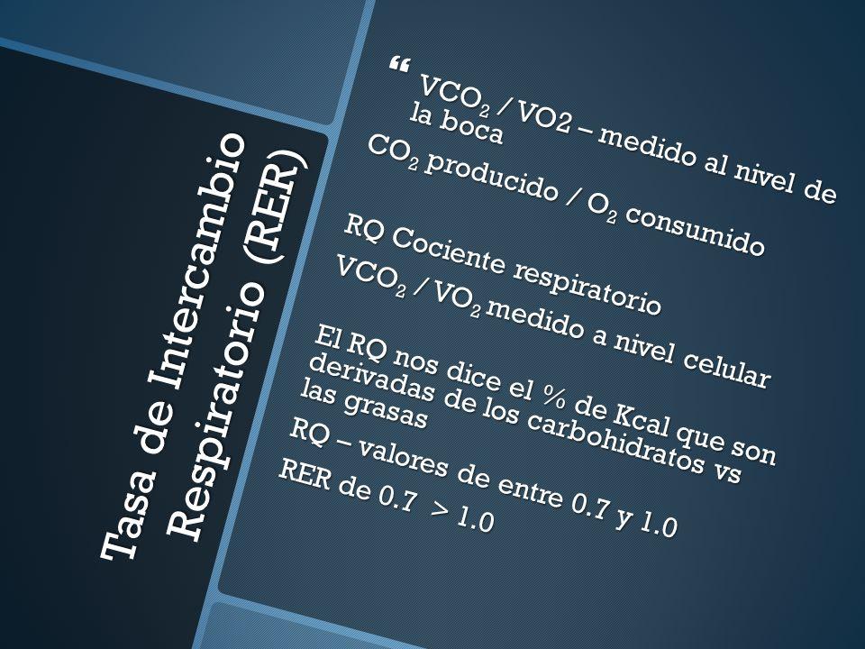 Tasa de Intercambio Respiratorio (RER) Tasa de Intercambio Respiratorio (RER) VCO 2 / VO2 – medido al nivel de la boca VCO 2 / VO2 – medido al nivel d