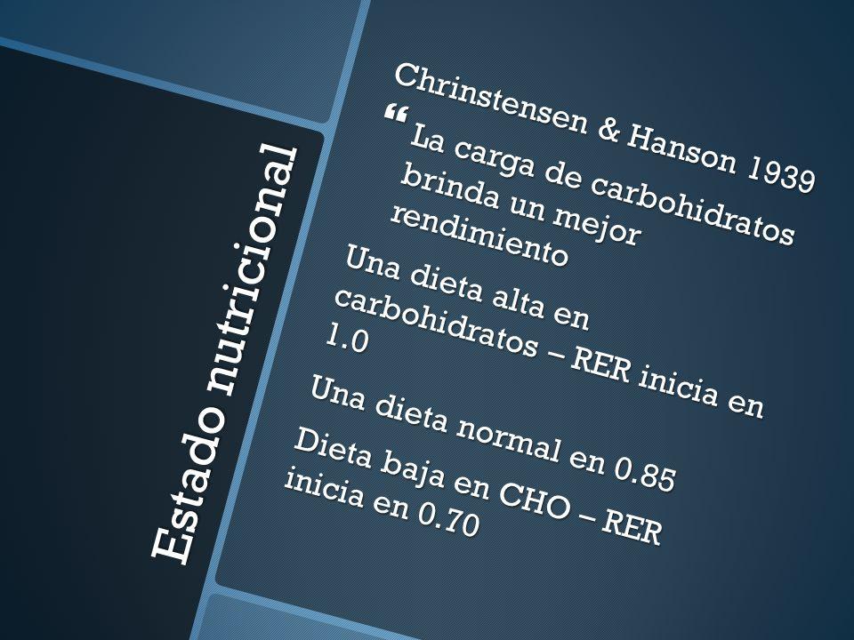 Estado nutricional Chrinstensen & Hanson 1939 La carga de carbohidratos brinda un mejor rendimiento La carga de carbohidratos brinda un mejor rendimie