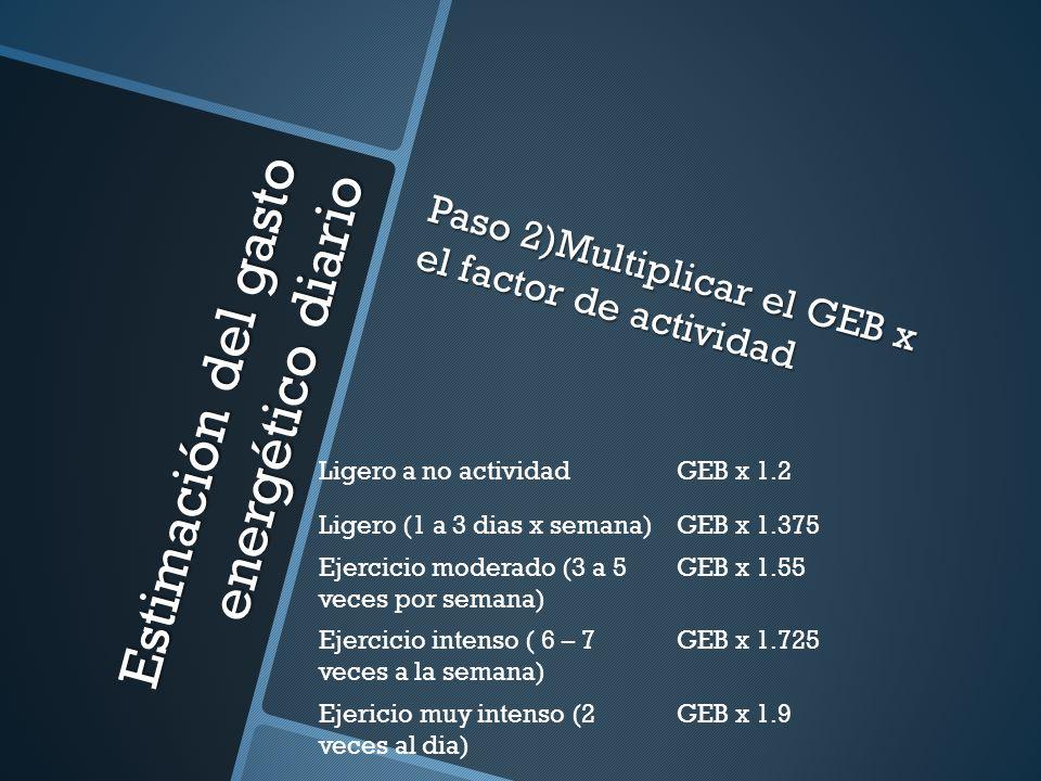 Paso 2)Multiplicar el GEB x el factor de actividad Estimación del gasto energético diario Ligero a no actividadGEB x 1.2 Ligero (1 a 3 dias x semana)G