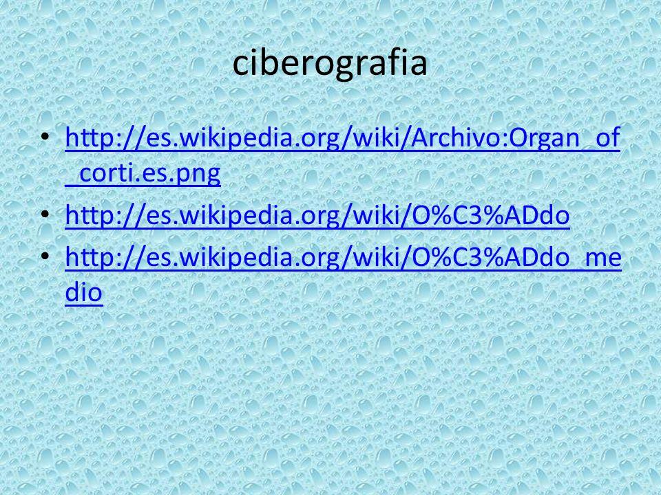 ciberografia http://es.wikipedia.org/wiki/Archivo:Organ_of _corti.es.png http://es.wikipedia.org/wiki/Archivo:Organ_of _corti.es.png http://es.wikiped