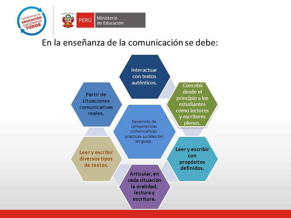 En la enseñanza de la comunicación se debe: Desarrollo de competencias comunicativas: prácticas sociales del lenguaje. Interactuar con textos auténtic