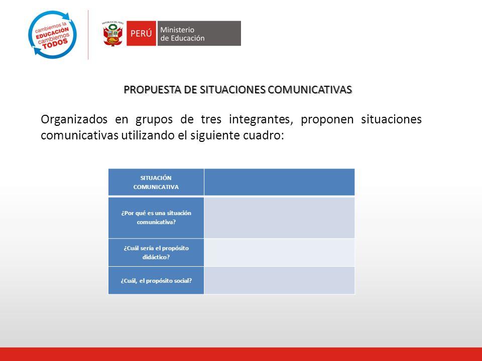 PROPUESTA DE SITUACIONES COMUNICATIVAS Organizados en grupos de tres integrantes, proponen situaciones comunicativas utilizando el siguiente cuadro: S