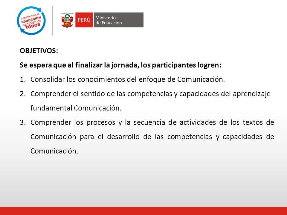 OBJETIVOS: Se espera que al finalizar la jornada, los participantes logren: 1.Consolidar los conocimientos del enfoque de Comunicación. 2.Comprender e