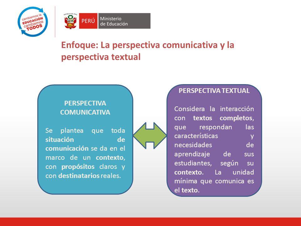 PERSPECTIVA COMUNICATIVA Se plantea que toda situación de comunicación se da en el marco de un contexto, con propósitos claros y con destinatarios rea
