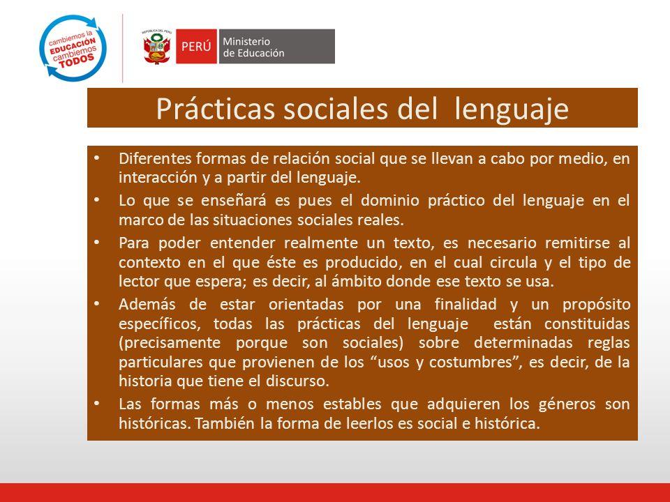 Prácticas sociales del lenguaje Diferentes formas de relación social que se llevan a cabo por medio, en interacción y a partir del lenguaje. Lo que se