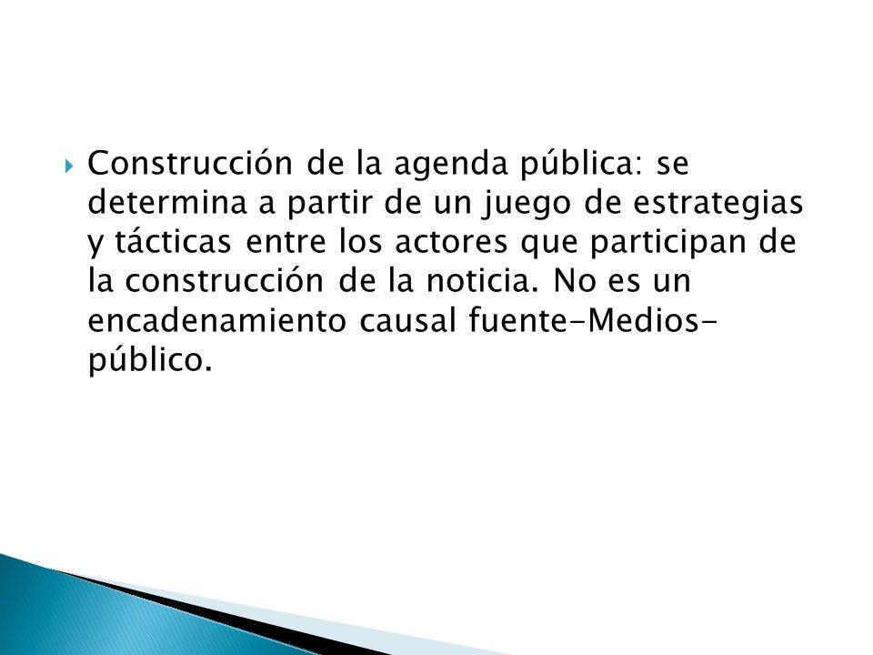 Construcción de la agenda pública: se determina a partir de un juego de estrategias y tácticas entre los actores que participan de la construcción de