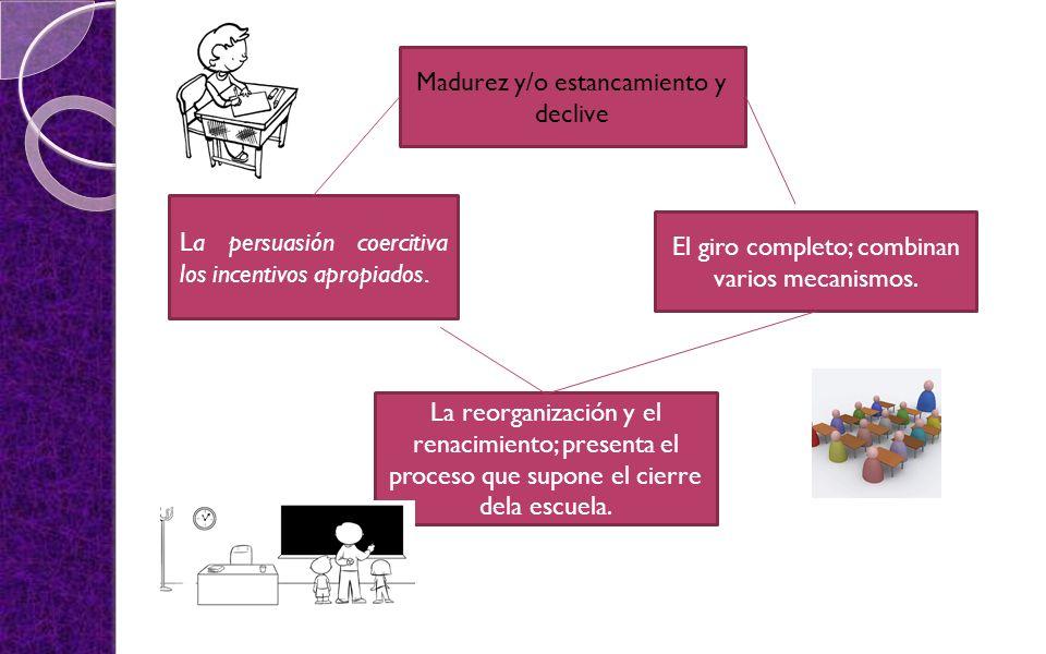 La reorganización y el renacimiento; presenta el proceso que supone el cierre dela escuela. El giro completo; combinan varios mecanismos. La persuasió