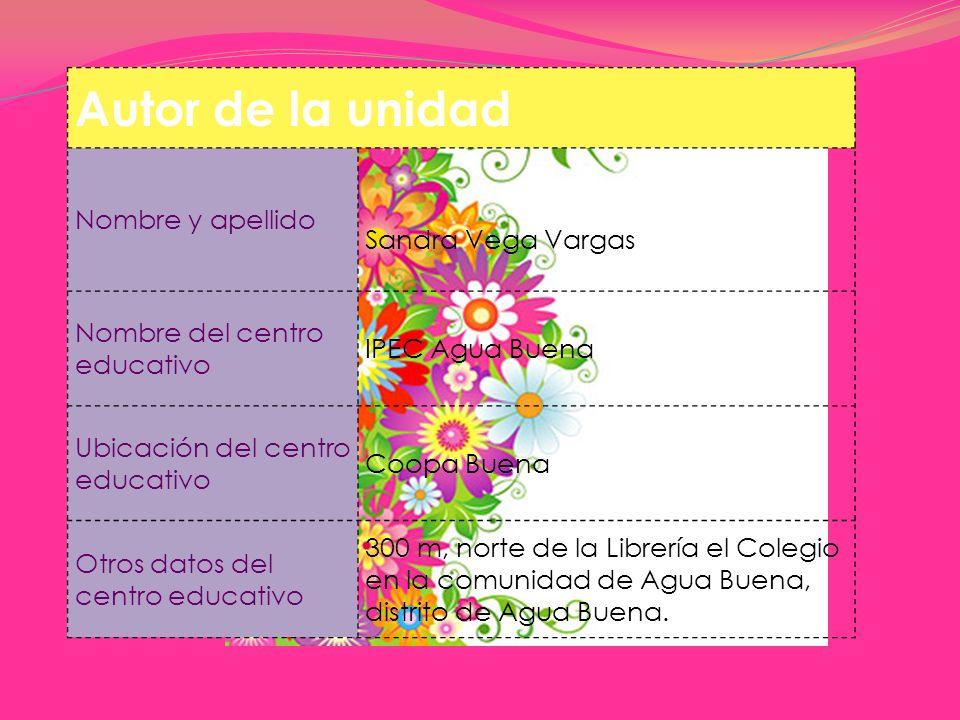 Autor de la unidad Nombre y apellido Sandra Vega Vargas Nombre del centro educativo IPEC Agua Buena Ubicación del centro educativo Coopa Buena Otros d