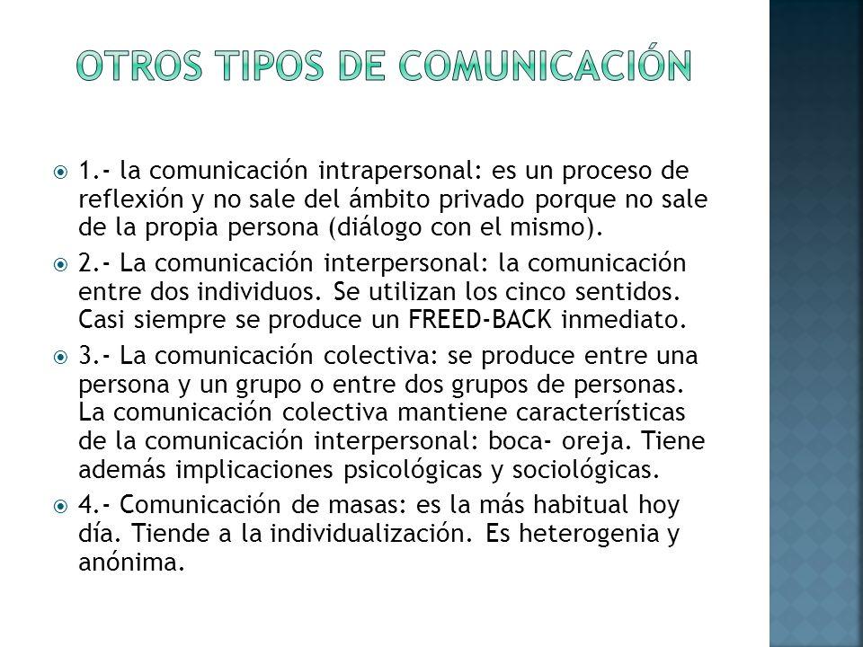 1.- la comunicación intrapersonal: es un proceso de reflexión y no sale del ámbito privado porque no sale de la propia persona (diálogo con el mismo).