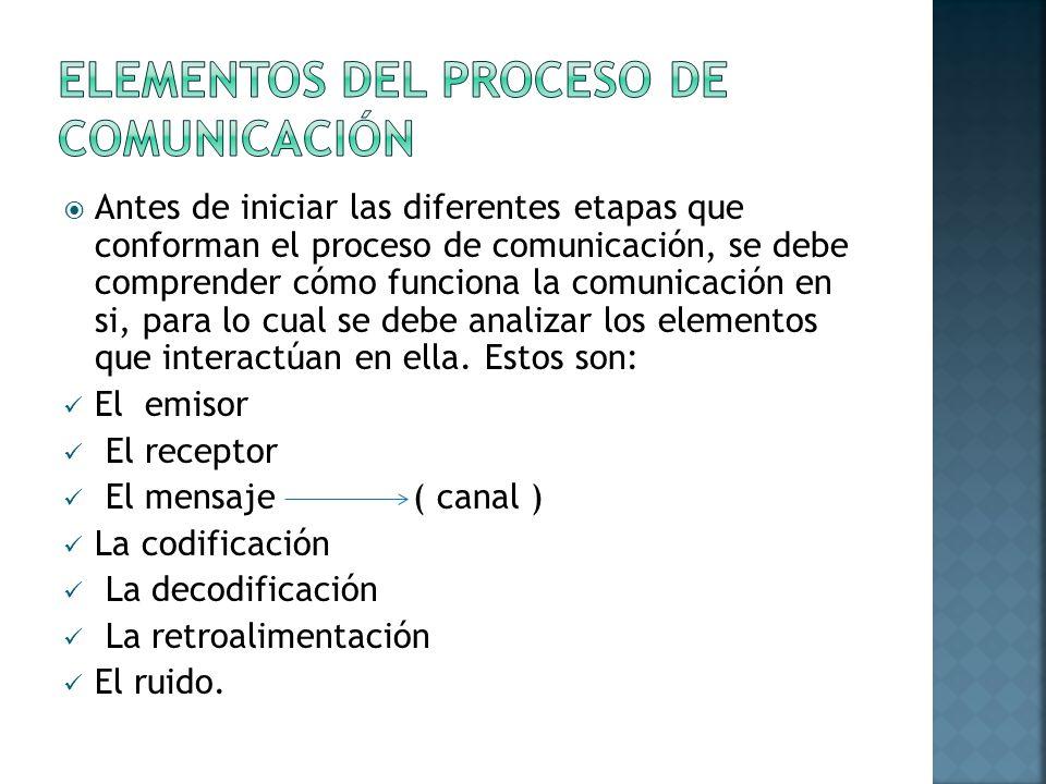 Antes de iniciar las diferentes etapas que conforman el proceso de comunicación, se debe comprender cómo funciona la comunicación en si, para lo cual