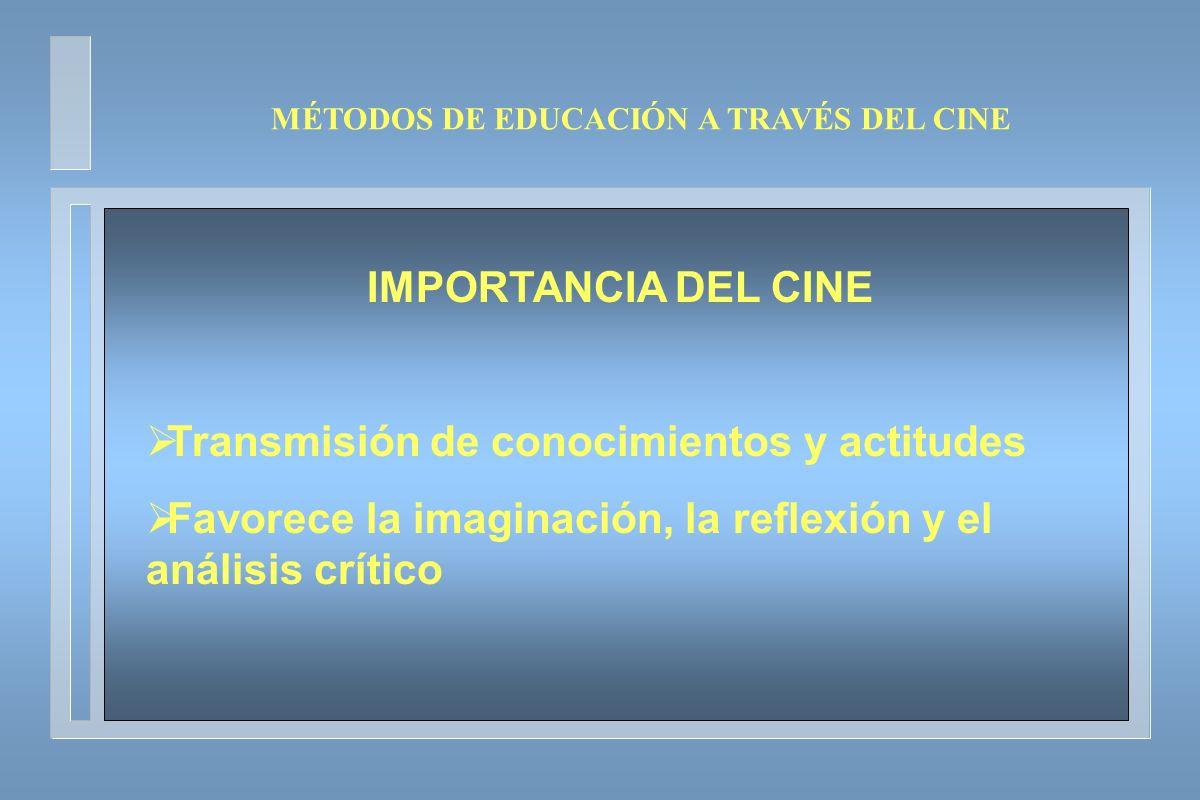 MÉTODOS DE EDUCACIÓN A TRAVÉS DEL CINE IMPORTANCIA DEL CINE Transmisión de conocimientos y actitudes Favorece la imaginación, la reflexión y el anális