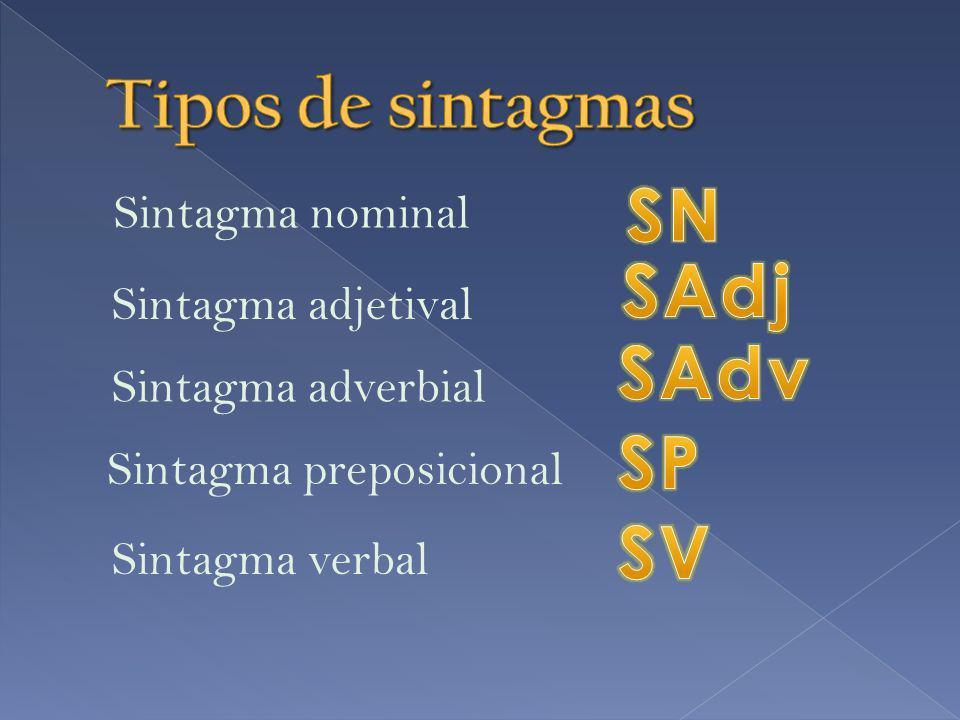 Sintagma nominal Sintagma adjetival Sintagma adverbial Sintagma preposicional Sintagma verbal