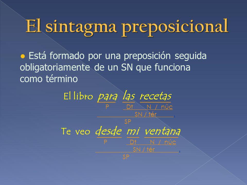 Está formado por una preposición seguida obligatoriamente de un SN que funciona como término El libro para las recetas ______ ____ __________ P Dt N / núc SN / tér.