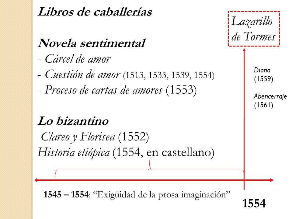 Lazarillo de Tormes 1554 Libros de caballerías Novela sentimental - Cárcel de amor - Cuestión de amor (1513, 1533, 1539, 1554) - Proceso de cartas de