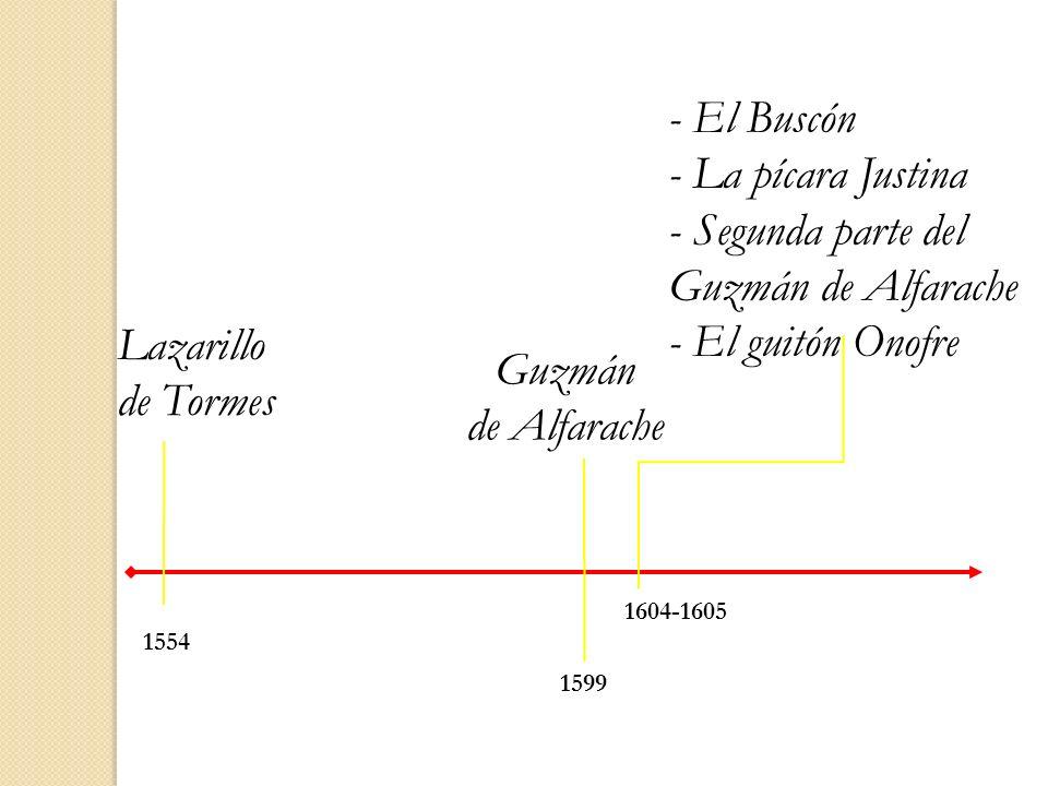 Lazarillo de Tormes 1554 Guzmán de Alfarache 1599 - El Buscón - La pícara Justina - Segunda parte del Guzmán de Alfarache - El guitón Onofre 1604-1605