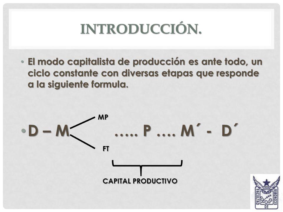 CONCLUSIONES El atesoramiento surge de la división del plusvalor generado en el ciclo productivo.