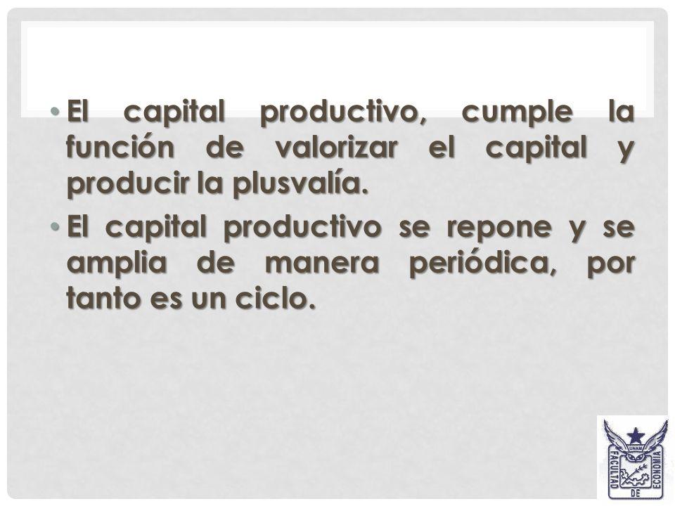 INTRODUCCIÓN. El modo capitalista de producción es ante todo, un ciclo constante con diversas etapas que responde a la siguiente formula. El modo capi