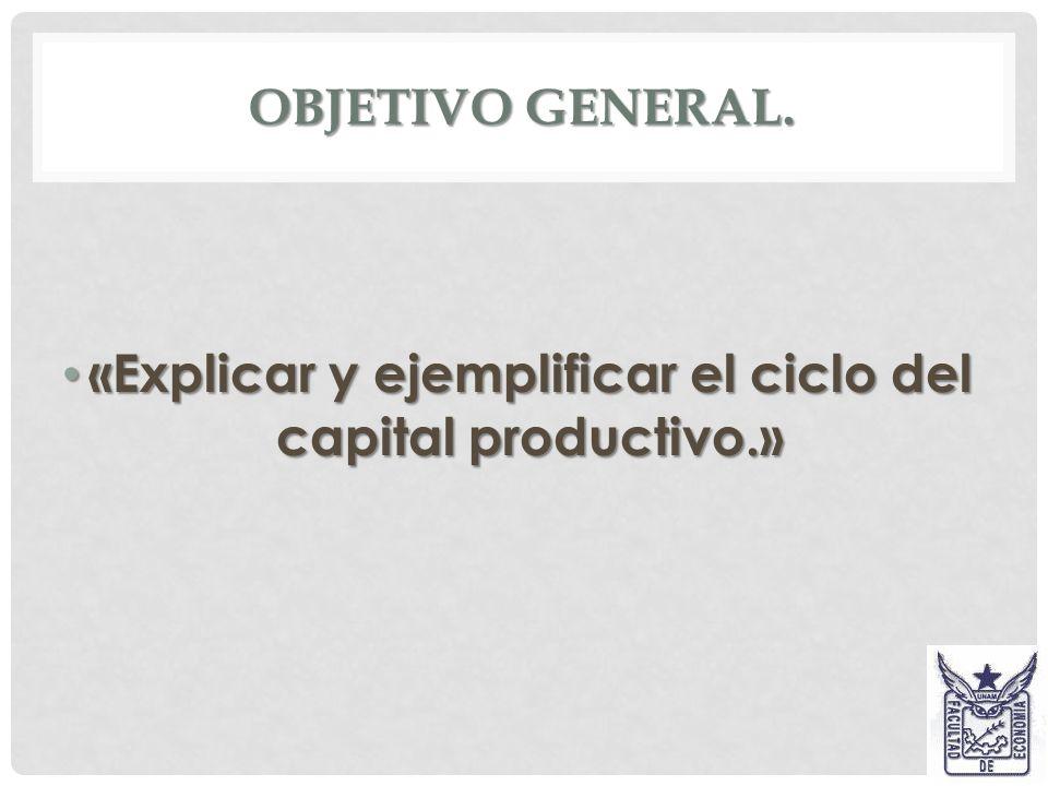 El capital productivo, cumple la función de valorizar el capital y producir la plusvalía. El capital productivo, cumple la función de valorizar el cap
