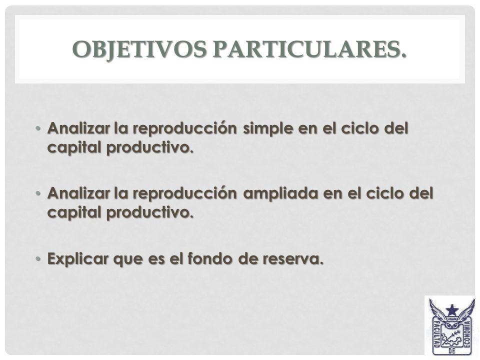 OBJETIVOS PARTICULARES.Analizar la reproducción simple en el ciclo del capital productivo.