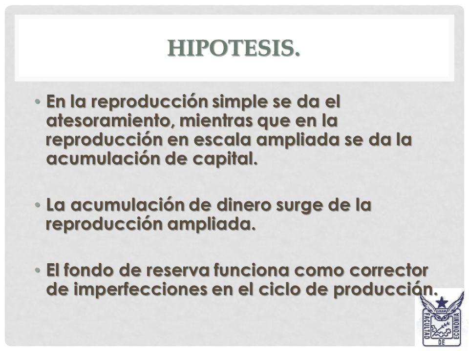 OBJETIVOS PARTICULARES. Analizar la reproducción simple en el ciclo del capital productivo. Analizar la reproducción simple en el ciclo del capital pr