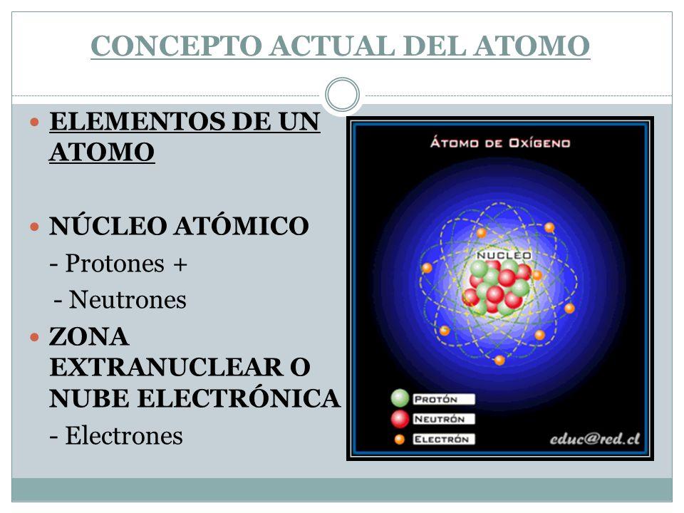 IMPORTANTE NOTA: En el núcleo atómico existen otras partículas subatómicas (mesones, neutrones, hiperones, etc.), pero los de mayor importancia química son los protones y neutrones.
