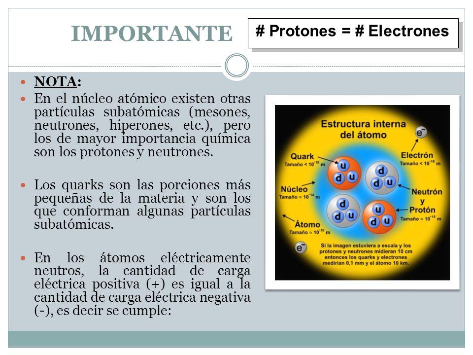 IMPORTANTE NOTA: En el núcleo atómico existen otras partículas subatómicas (mesones, neutrones, hiperones, etc.), pero los de mayor importancia químic