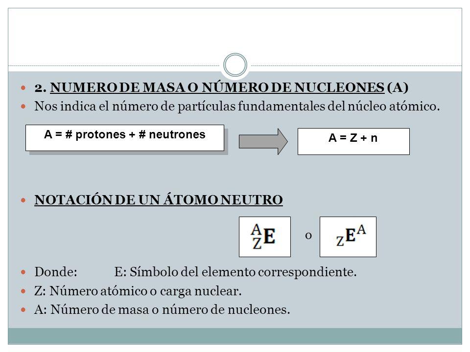 2. NUMERO DE MASA O NÚMERO DE NUCLEONES (A) Nos indica el número de partículas fundamentales del núcleo atómico. NOTACIÓN DE UN ÁTOMO NEUTRO o Donde:E
