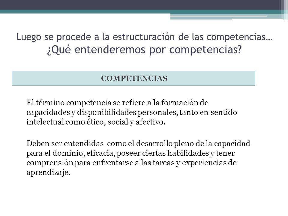 Luego se procede a la estructuración de las competencias… ¿Qué entenderemos por competencias? COMPETENCIAS El término competencia se refiere a la form