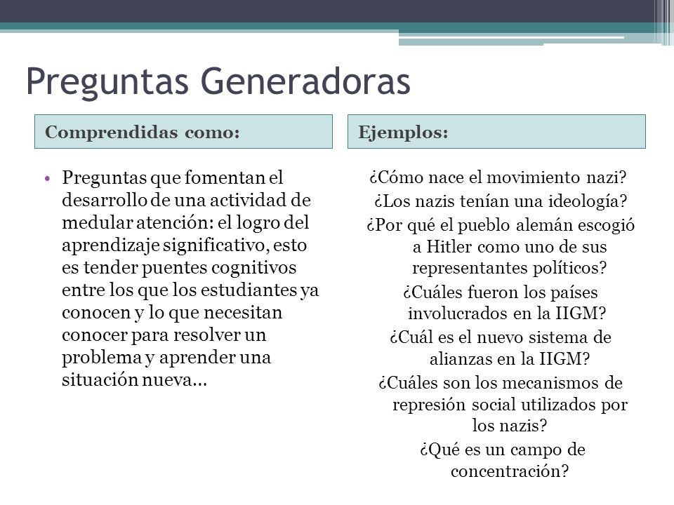 Preguntas Generadoras Comprendidas como:Ejemplos: Preguntas que fomentan el desarrollo de una actividad de medular atención: el logro del aprendizaje