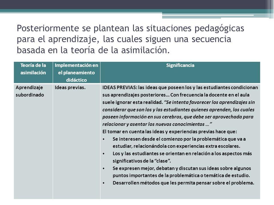 Posteriormente se plantean las situaciones pedagógicas para el aprendizaje, las cuales siguen una secuencia basada en la teoría de la asimilación. Teo