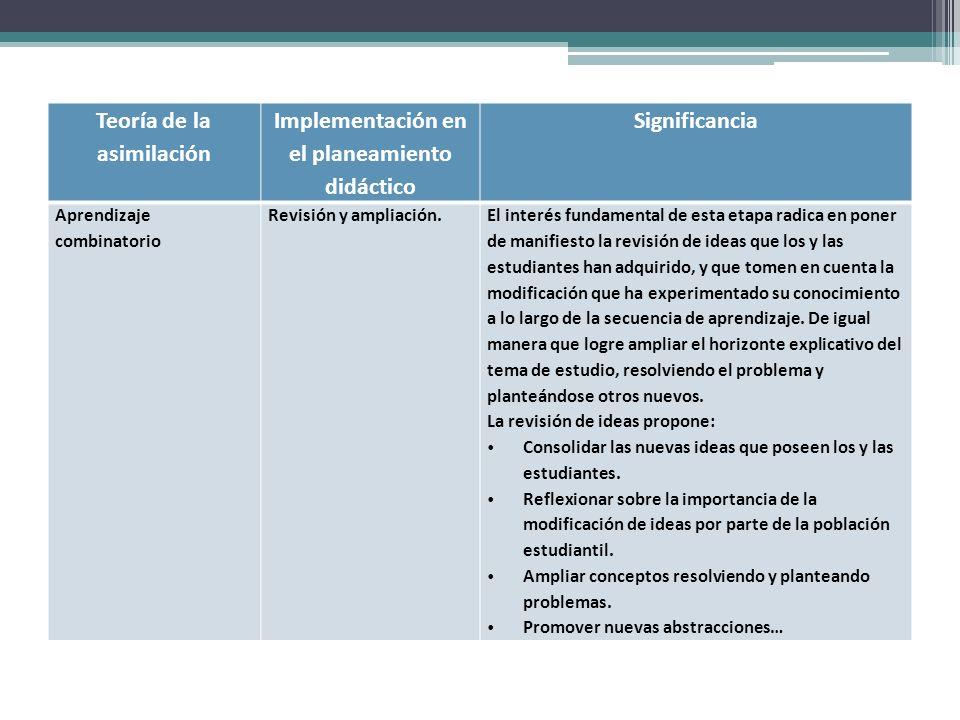 Teoría de la asimilación Implementación en el planeamiento didáctico Significancia Aprendizaje combinatorio Revisión y ampliación.El interés fundament