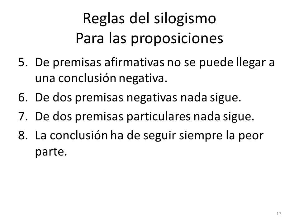 Reglas del silogismo Para las proposiciones 5.De premisas afirmativas no se puede llegar a una conclusión negativa. 6.De dos premisas negativas nada s