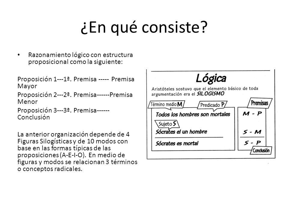 ¿En qué consiste? Razonamiento lógico con estructura proposicional como la siguiente: Proposición 1---1ª. Premisa ----- Premisa Mayor Proposición 2---