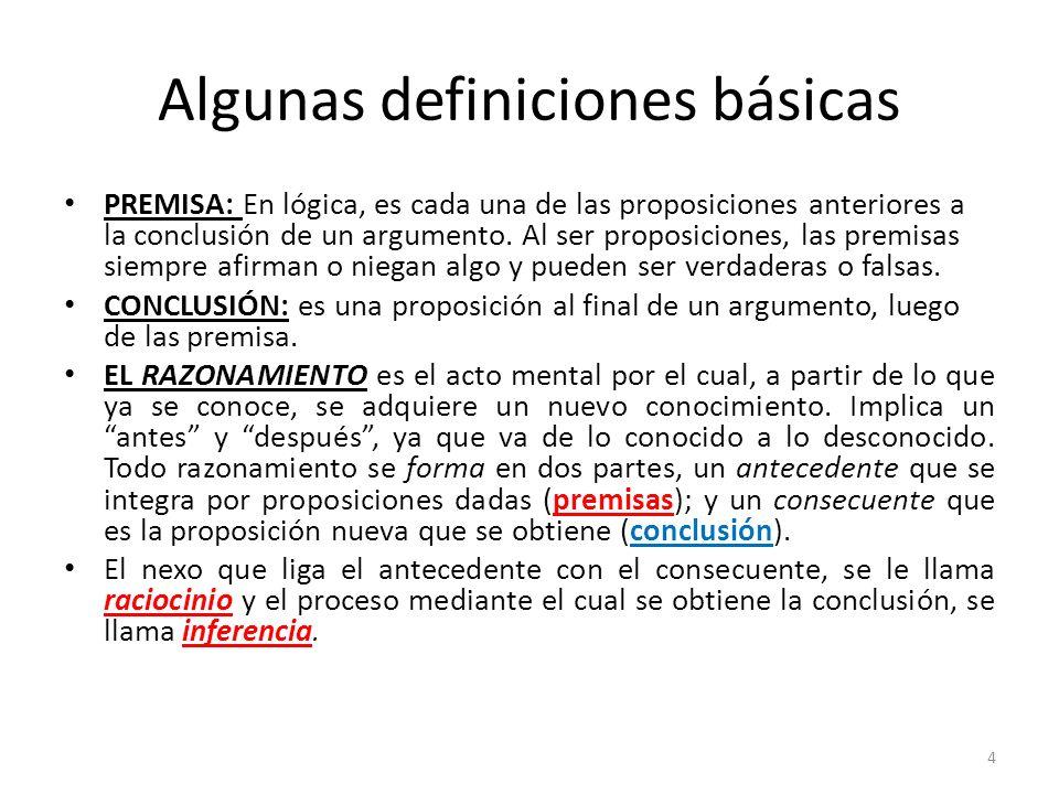 Algunas definiciones básicas PREMISA: En lógica, es cada una de las proposiciones anteriores a la conclusión de un argumento. Al ser proposiciones, la