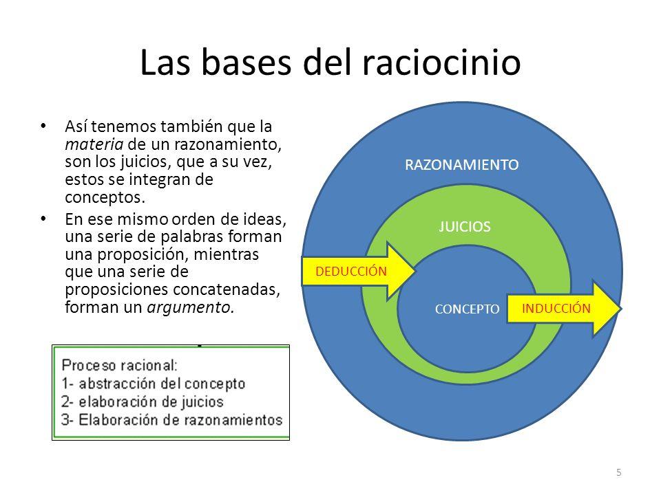 Las bases del raciocinio Así tenemos también que la materia de un razonamiento, son los juicios, que a su vez, estos se integran de conceptos. En ese